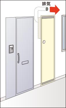PS扉内後方排気延長タイプ